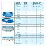 2x Nemaxx SH6000 Chauffage Solaire 6 m - chauffage solaire de piscine, chauffage solaire, tapis chauffant de piscine, collecteur solaire de piscine de la marque Nemaxx image 5 produit