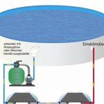 Capteur solaire -chauffeur écologique pour la piscine-49100 de la marque Steinbach image 2 produit