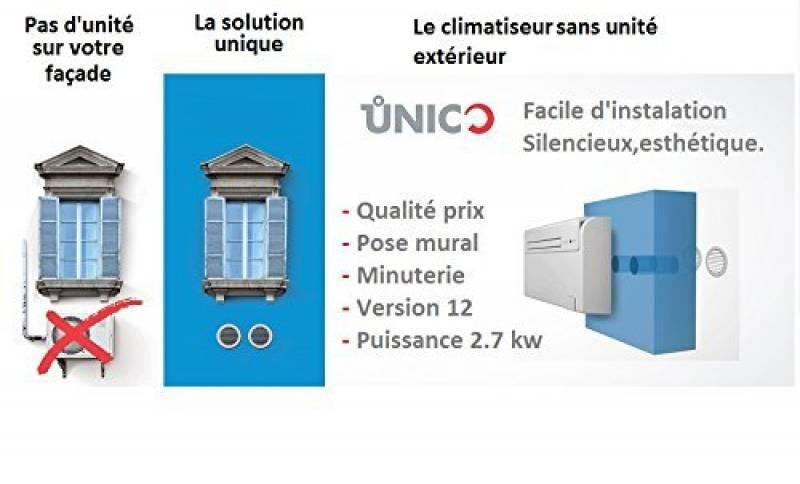 Clim Reversible Sans Unite Exterieure Installation Climatisation