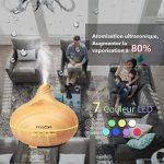 Diffuseur d'Huiles Essentielles 300ml InnooCare Silencieux Humidificateur d'air Brume Fraîche Arôme Diffuseur de ParfumArrêt Automatique avec 7 Couleurs Changeantes 4 Réglages de Temps pour SPA Yoga de la marque Innoo Tech image 2 produit