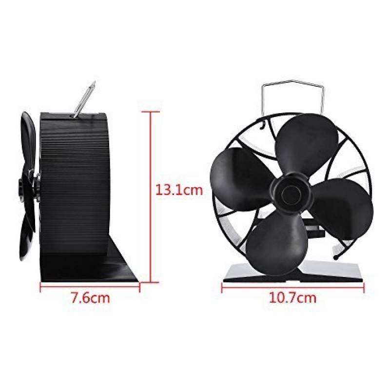 ventilateur silencieux sans pale votre comparatif pour 2018 chauffage et climatisation. Black Bedroom Furniture Sets. Home Design Ideas