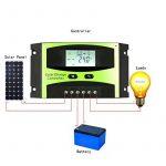 KKmoon Contrôleur de charge de panneau solaire 25 a 12V/24V PWM charge température Compensation surcharge Protection LCD affichage solaire hors réseau système de la marque KKmoon image 5 produit