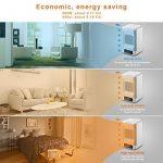 Petit chauffage électrique ; comment acheter les meilleurs modèles TOP 3 image 2 produit