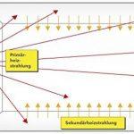 Radiateur rayonnant infrarouge => le top 14 TOP 3 image 6 produit