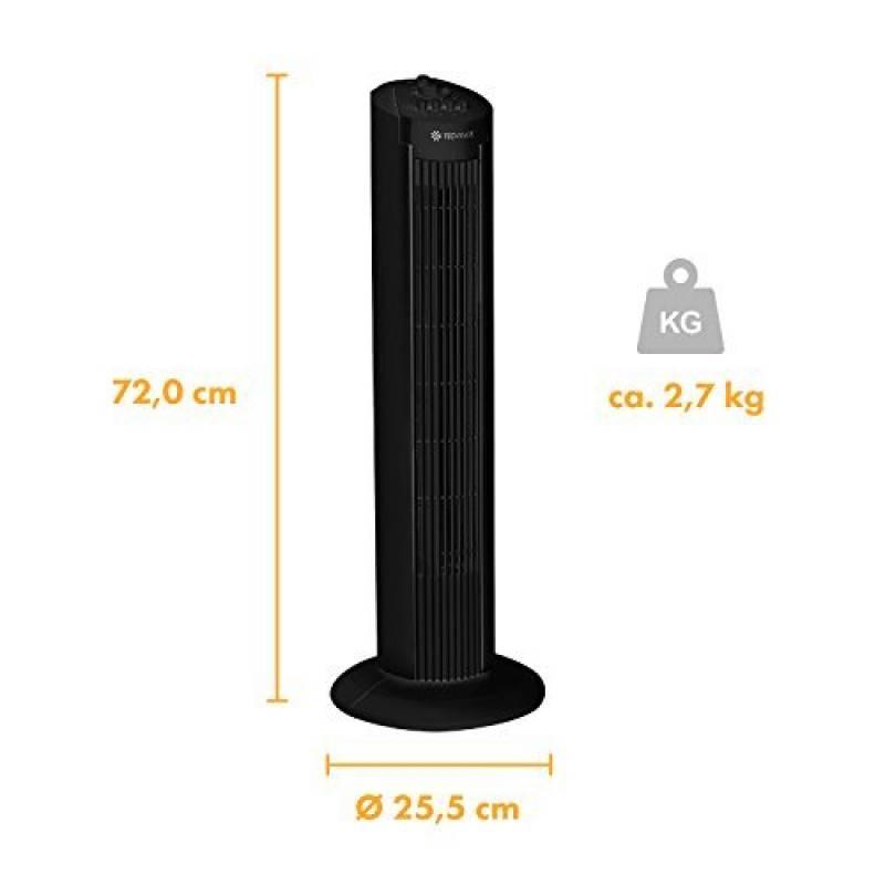 Colonne Rafraichissante le comparatif de : ventilateur colonne oscillant pour 2018