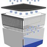 WENKO 50221100 Absorbeur d'humidité Deluxe Cube 1000 g gris de la marque Wenko image 1 produit